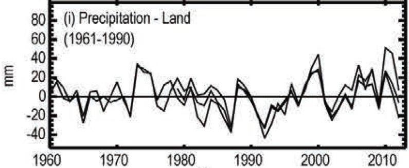 global warming and acid rain pdf