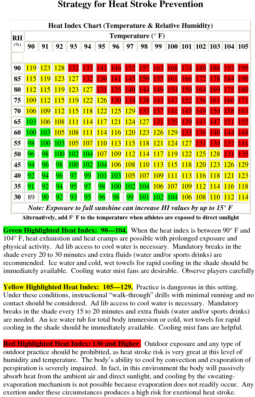 Bio-Impacts | Global Warming - So What?