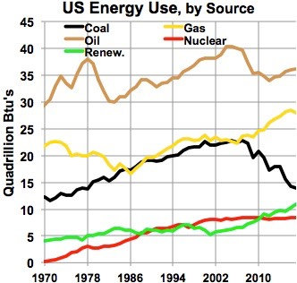 renewable energy sources pdf nptel